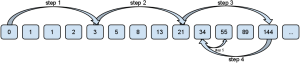 jump-search-fig-1-300x66.png