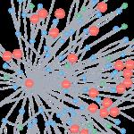 استخدم Graph Database
