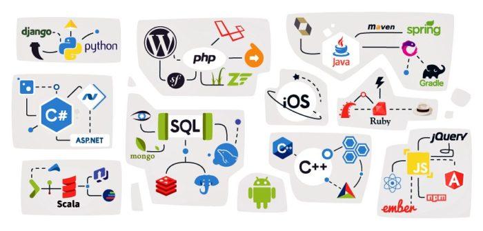 اشهر لغات البرمجة