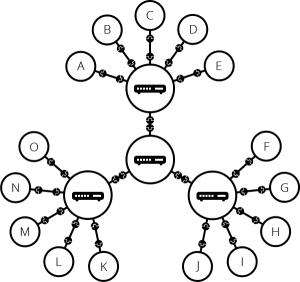 شبكة من الشبكات
